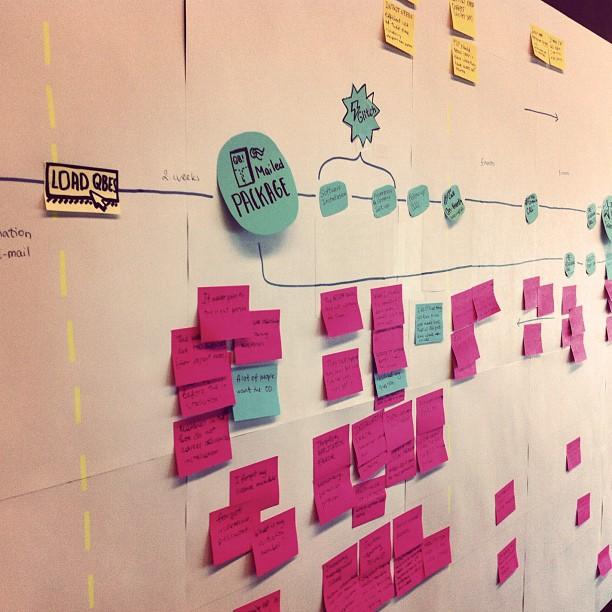 customer_journey_design_sinthesys